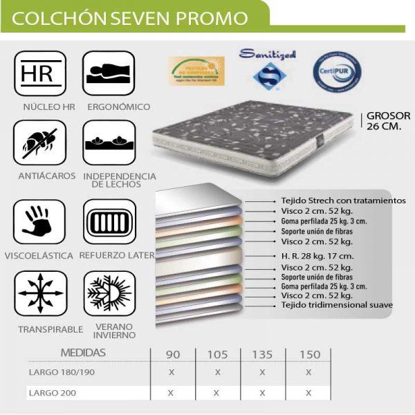 tiendadecohome-es-colchones-visco-espumacion-seven-promo