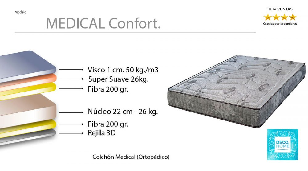 colchon-viscoelastico-medical-confort-composicion-de-tiendadecohome