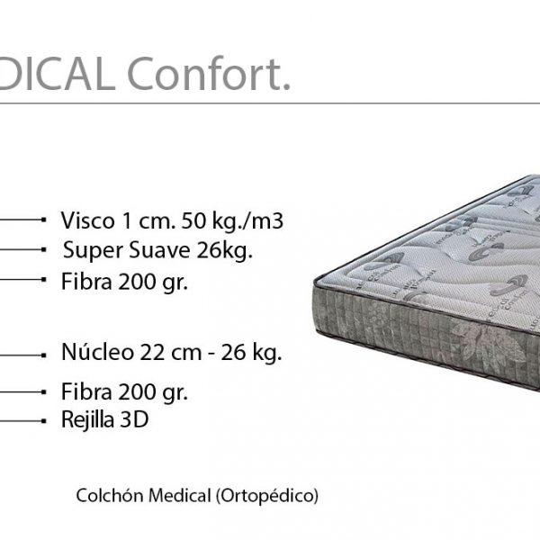 colchon-viscoelastico-medical-confort-composicion-de-tiendadecohome